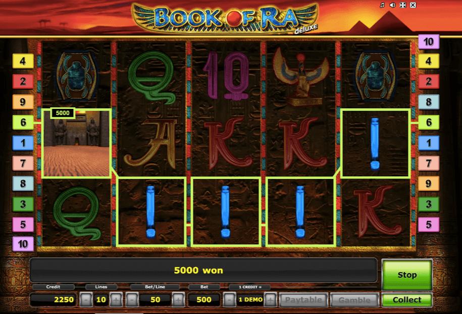 Book of Ra voitto