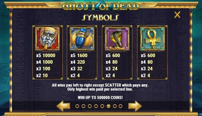 Ghost of Dead voitot